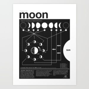 phases-of-the-moon-infographic-prints