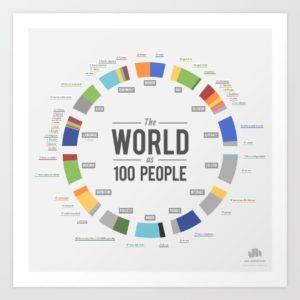 the-world-as-100-people-en-prints